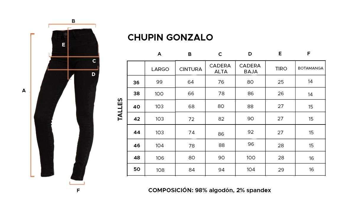 CHUPIN GONZALO